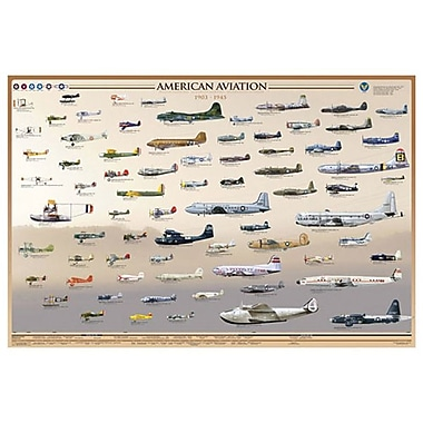Aviation American Early Years, Stretched Canvas, 24