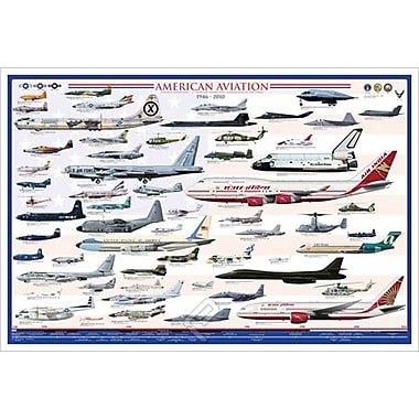 Aviation - American Modern Era, Stretched Canvas, 24
