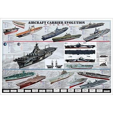 Évolution des porte-avions, toile tendue, 24 x 36 po