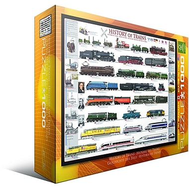 History of Trains Puzzle, 1000 Pieces