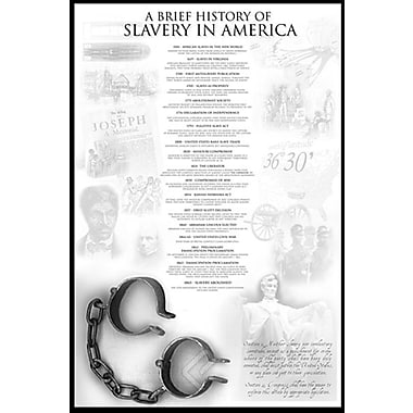History of Slavery in America Poster, 24