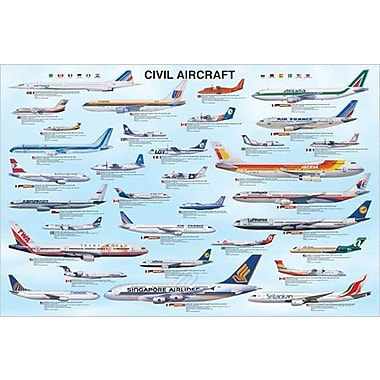 « Civil Aircraft », affiche, 24 x 36 po