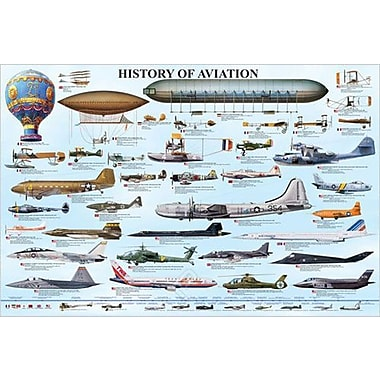 History of Aviation Poster, 36