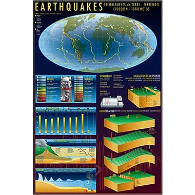 Earthquakes Poster, 24