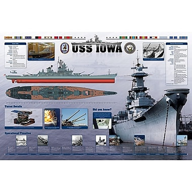 USS Iowa Poster, 24