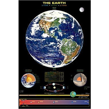 The Earth Poster, 24