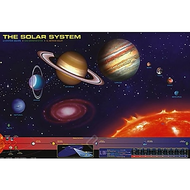 The Solar System Poster, 24