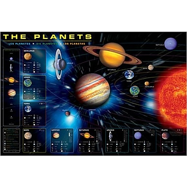 The Planets Poster, 24