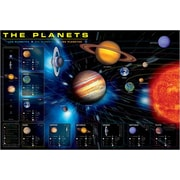 "The Planets Poster, 24"" x 36"""