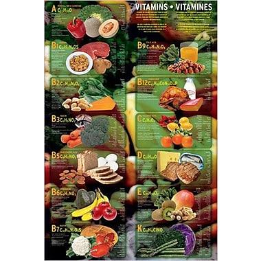 Vitamins Poster, 24