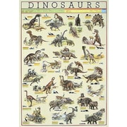 "Dinosaurs Poster, 26-3/4"" x 38-1/2"""