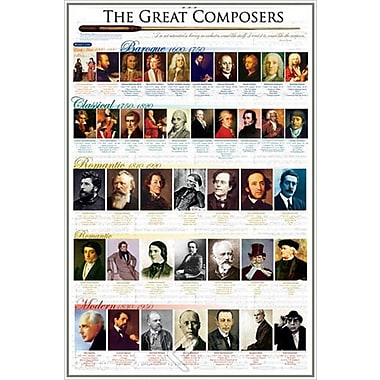 The Great Composers Poster, 24