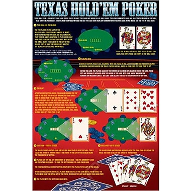 Rules of Texas Hold'em Poster, 24