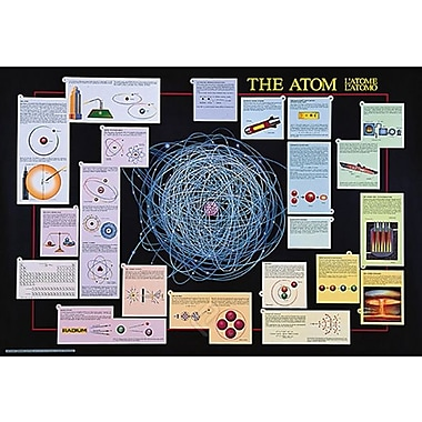 The Atom Poster, 26.75