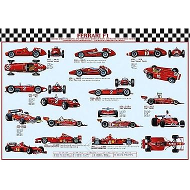 Ferrari F1 World Champions Poster, 26-3/4