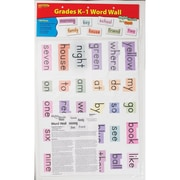 Edupress® Sight Words In A Flash Word Wall, Gr. K-1