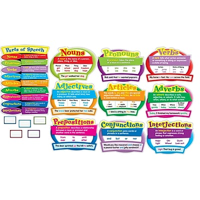 Parts of Speech Bulletin Board Set, 26 pieces