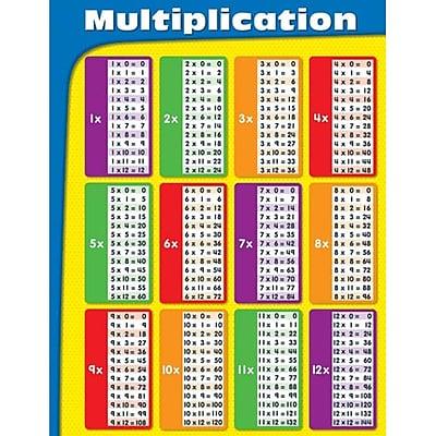 Carson Dellosa® Multiplication Chart, Math | Staples