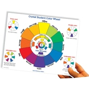 Crystal Productions Desk Reference Crystal Student Colour Wheel Poster, Grade Preschool - 9 (CRP7229)