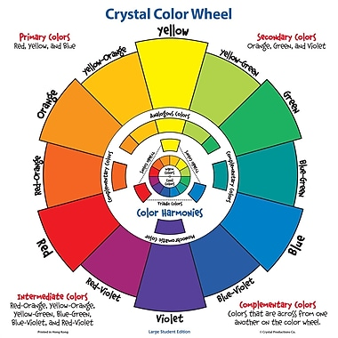 Crystal Productions Large Student Edition Crystal Colour Wheel Poster, Grade Preschool - 9 (CRP7230)