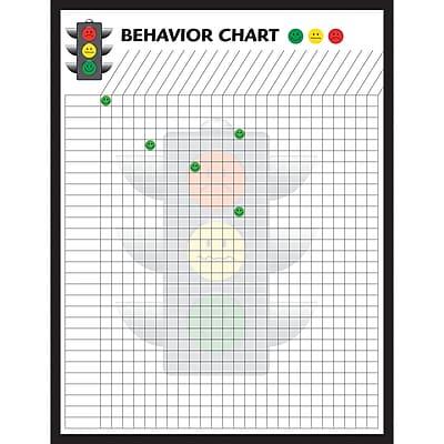 Hygloss® Behavior Charts, Set Of 4