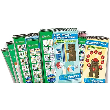 New Path Learning® Math Readiness 7 Curriculum Mastery® Flip Chart Set, Math