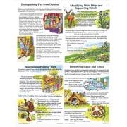 McDonald Publishing Comprehension Skills Poster Set