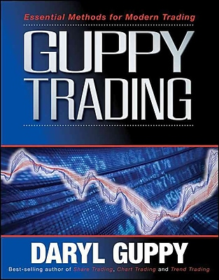 Guppy Trading: Essential Methods for Modern Trading