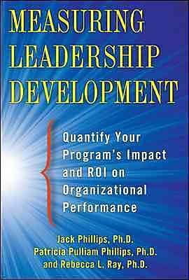 Measuring Leadership Development