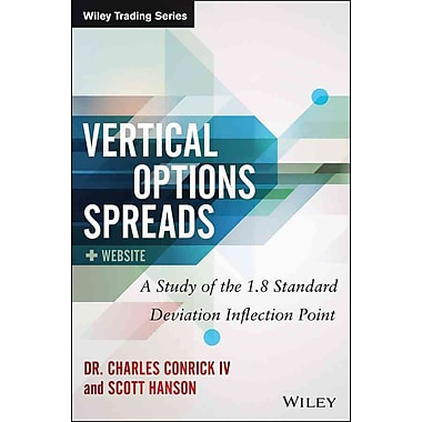 Vertical Option Spreads, + Website: A Study of the 1.8 Standard Deviation Inflection Point