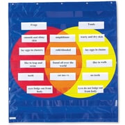 """Learning Resources® 39"""" x 35 1/2"""" Graphic Organizer Pocket Chart"""