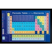 "Diamond Decor ""Perodic Table Of Elements"" Framed Poster"