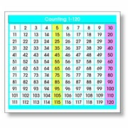 """North Star Teacher Resources Counting 1 - 120 Adhesive Desk Prompt, 4"""" x 3-1/2"""" (NST9054)"""