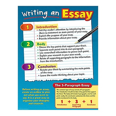 Teacher Created Resources Writing an Essay Chart, Grade 3rd - 8th (TCR7785)