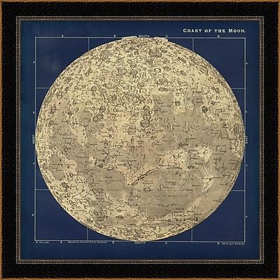 The Moon Framed Art, 35