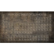 """Periodic Table Framed Art, 48"""" x 28"""""""