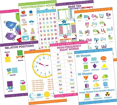 Barker Creek Early Learning Essentials Poster Set, 13-3/8