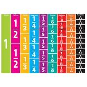 Ashley – Aimants découpés de mathématiques, fractions, 255/paquet (ASH10064)