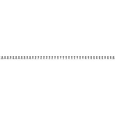 Carson-Dellosa -20 to 20 Number Line Desk Tape, 36/pack (122124)