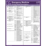 AMA ICD-10 Mappings 2015 Express Reference Coding Cards: Emergency Medicine