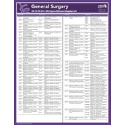 AMA 2015 Express Reference Coding Cards for ICD-10, General Signs & Symptoms