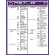 AMA ICD-10 Mappings 2015 Express Reference Coding Cards: Orthopaedics