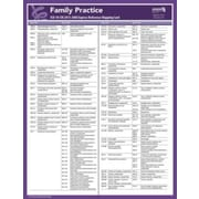 AMA ICD-10 Mappings 2015 Express Reference Coding Cards: Family Practice