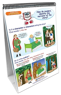 NewPath Learning Mastery in English Language Common Core Curriculum Flip Chart Set