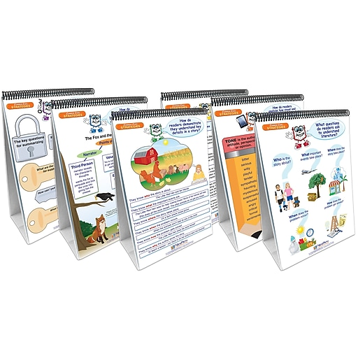 NewPath Learning 6 Piece English Language Common Core Curriculum Mastery Flip Chart Set