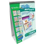 NewPath Learning Math Facts Curriculum Mastery Flip Chart Set