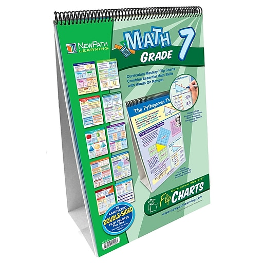 NewPath Learning Math Curriculum Mastery Flip Chart Set
