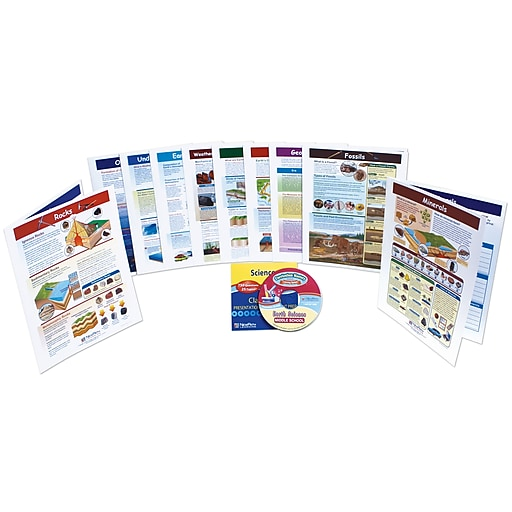 NewPath Learning Earth Science Visual Learning Guides Set