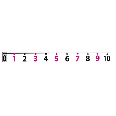 Ashley Math Die-Cut Magnet, Number Line -20 to 120