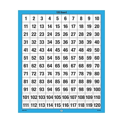 Didax 120 Number Board Classroom Chart, 10/Set